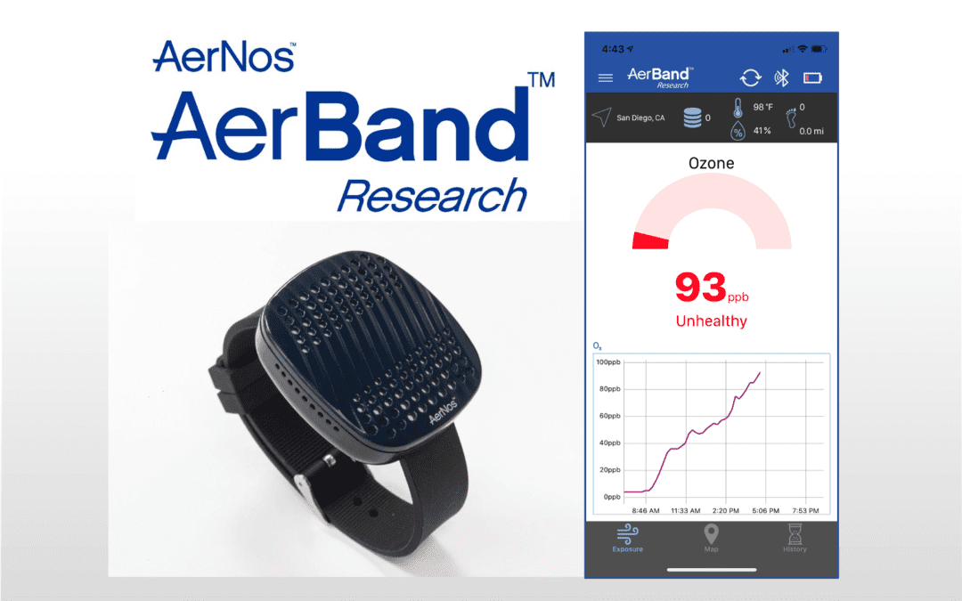 Wearable Ozone Gas Sensor with Real Time Monitoring of Personal Exposure to Ozone by AerNos